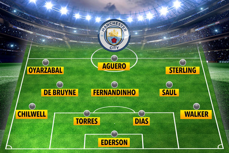 Pep Guardiola planning huge Man City overhaul with up to FIVE transfer signings this year with defenders top priority瓜迪奥拉计划今年对曼城进行大规模整容调整,最多签入5人,后卫优先