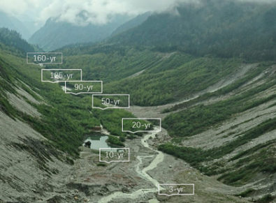 The Give and Take of Mercury in Glacial Landscapes冰川景观中汞的交换