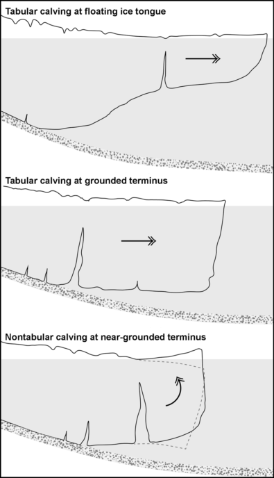 """""""Glacial Earthquakes"""" Spotted for the First Time on Thwaites首次在斯韦特观测到""""冰川地震"""""""