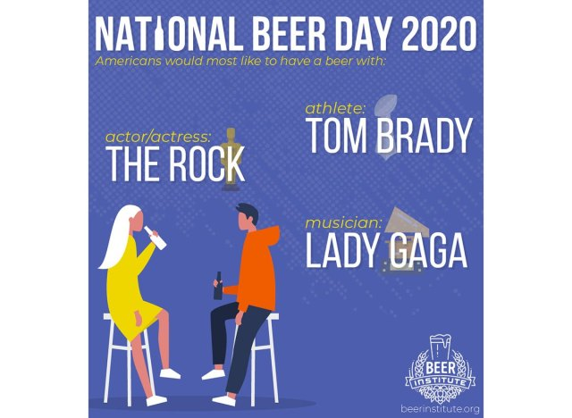 Survey Says Americans Want to Drink a Beer with The Rock, Tom Brady, and Lady Gaga调查显示,美国人想和摇滚歌手汤姆·布雷迪、Lady Gaga一起喝啤酒